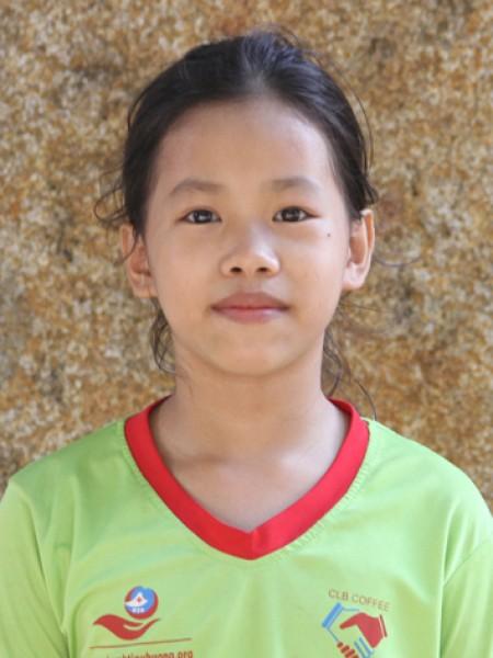 Huỳnh Tiểu Ngọc